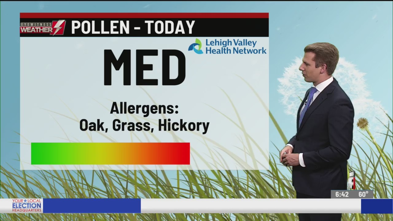 Allergy Alert: June 3, 2020