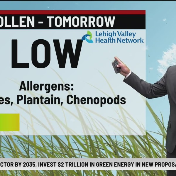 Allergy Alert: July 14, 2020