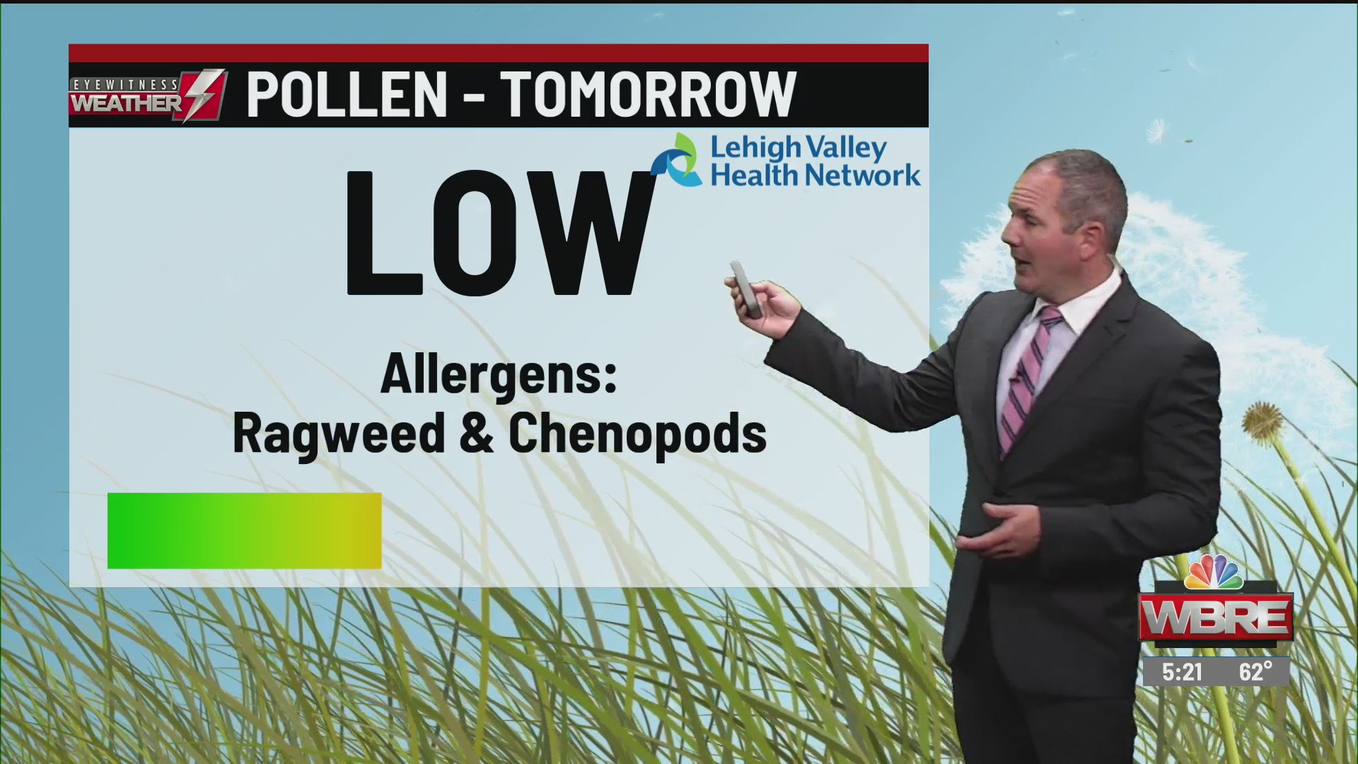 Allergy Alert: September 29, 2020