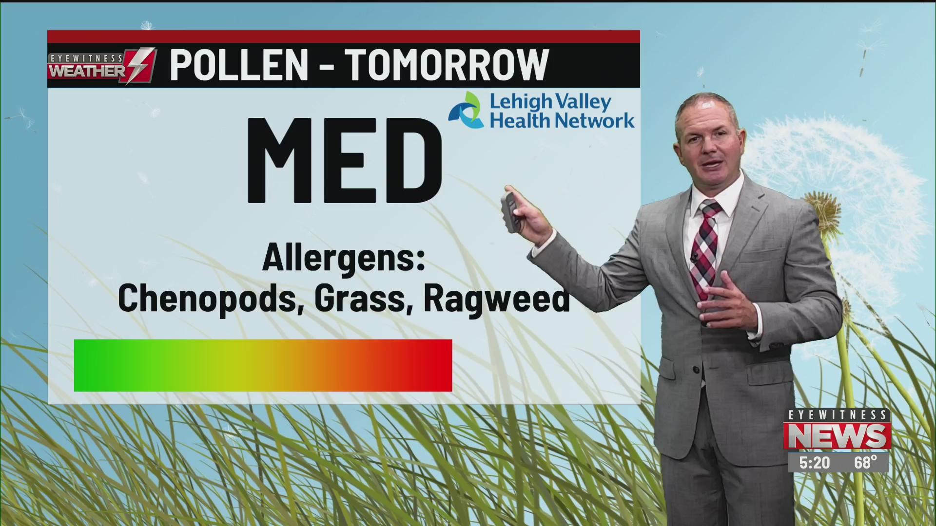 Allergy Alert: September 14, 2020