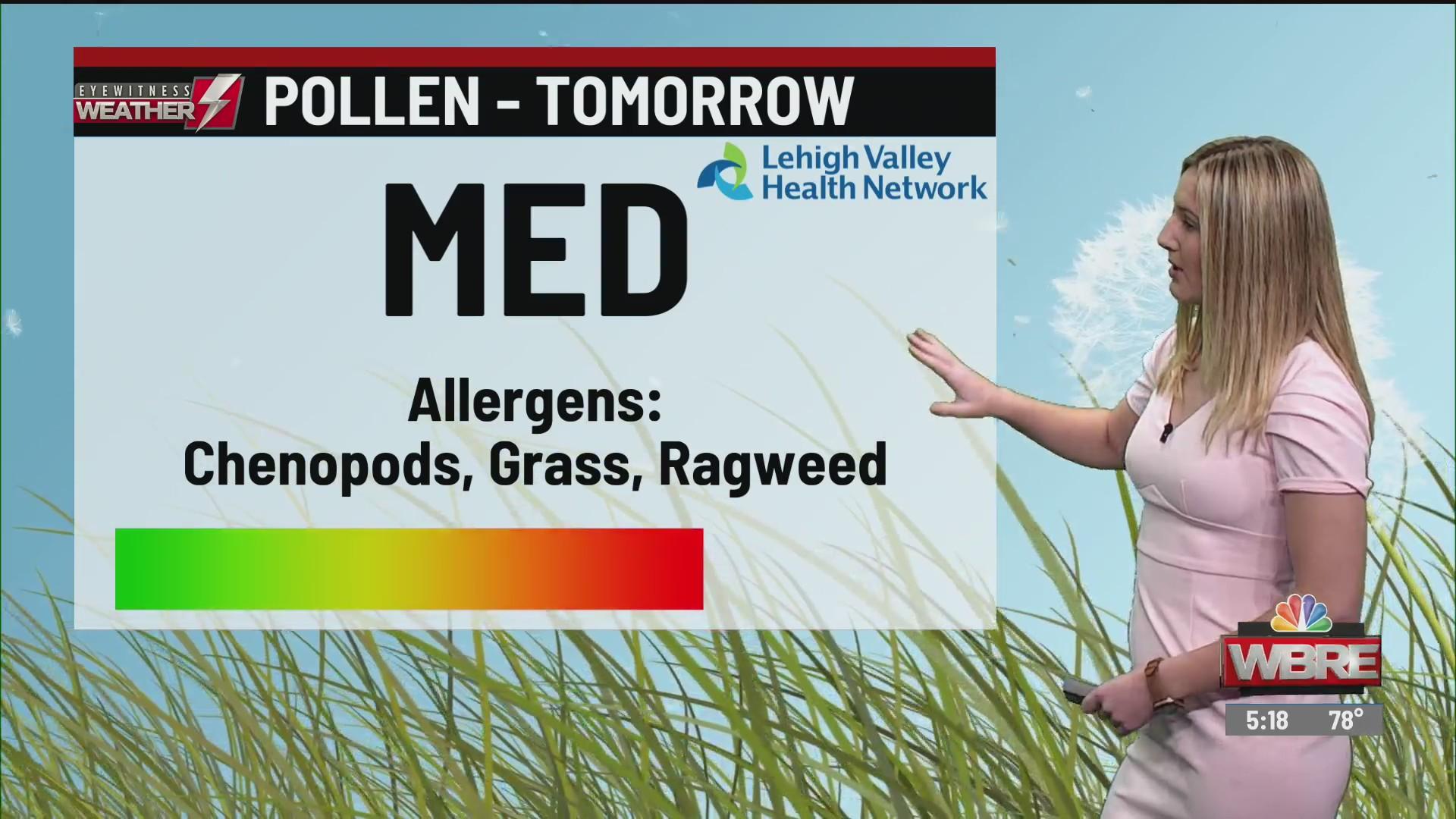 Allergy Alert: September 4, 2020