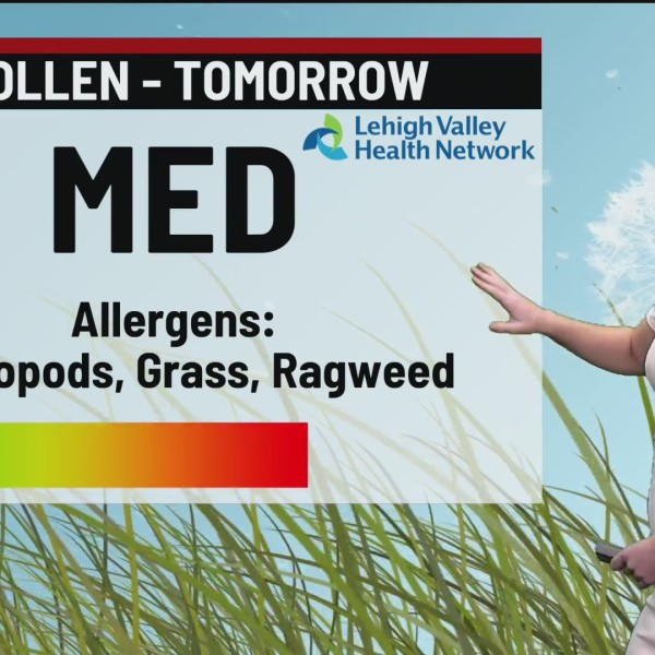 Allergy Alert: September 4, 2020