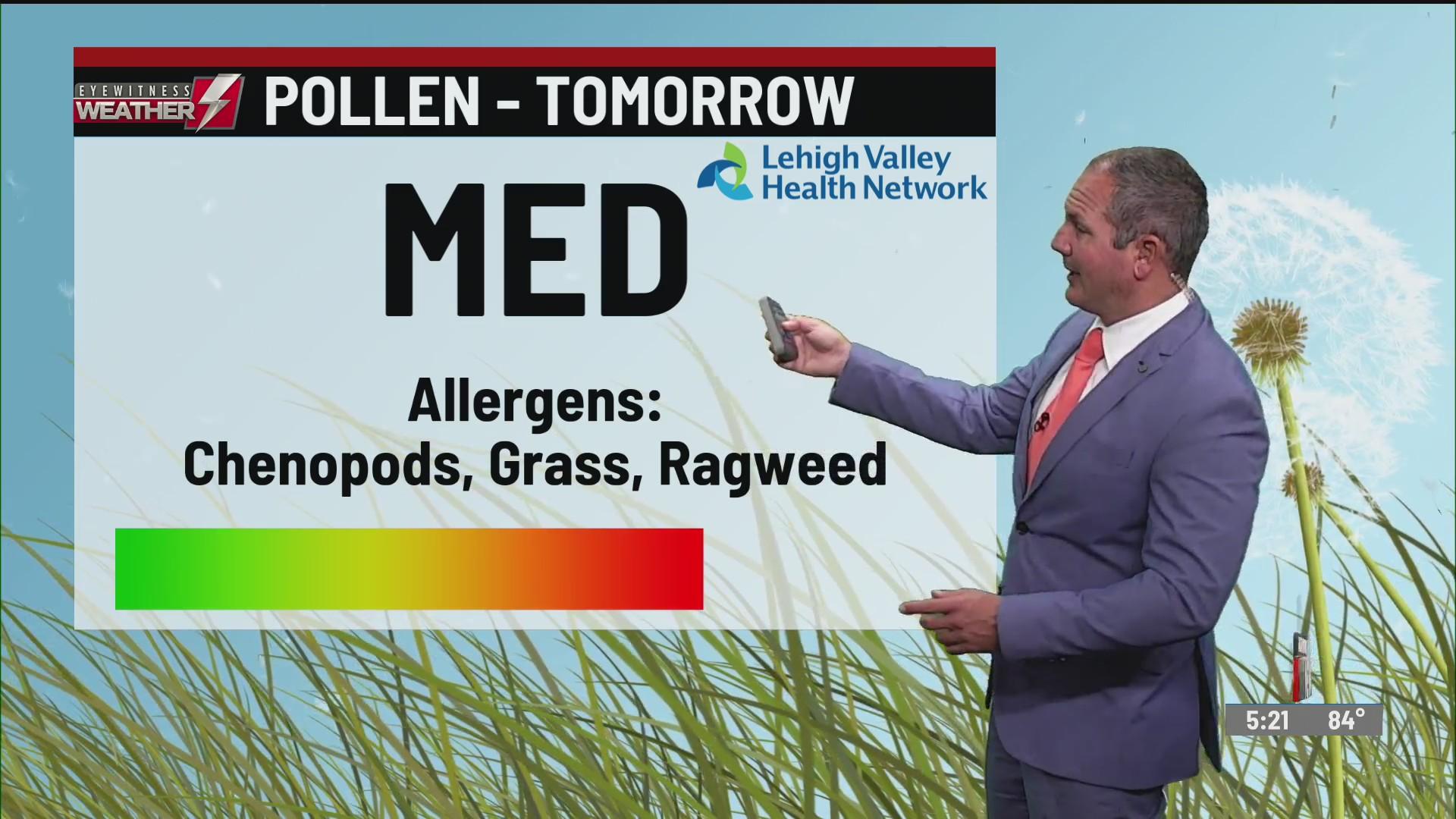 Allergy Alert: September 8, 2020