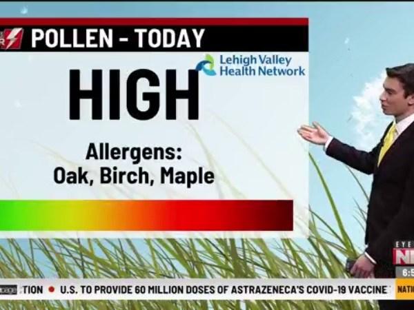 Allergy Alert April 27, 2020