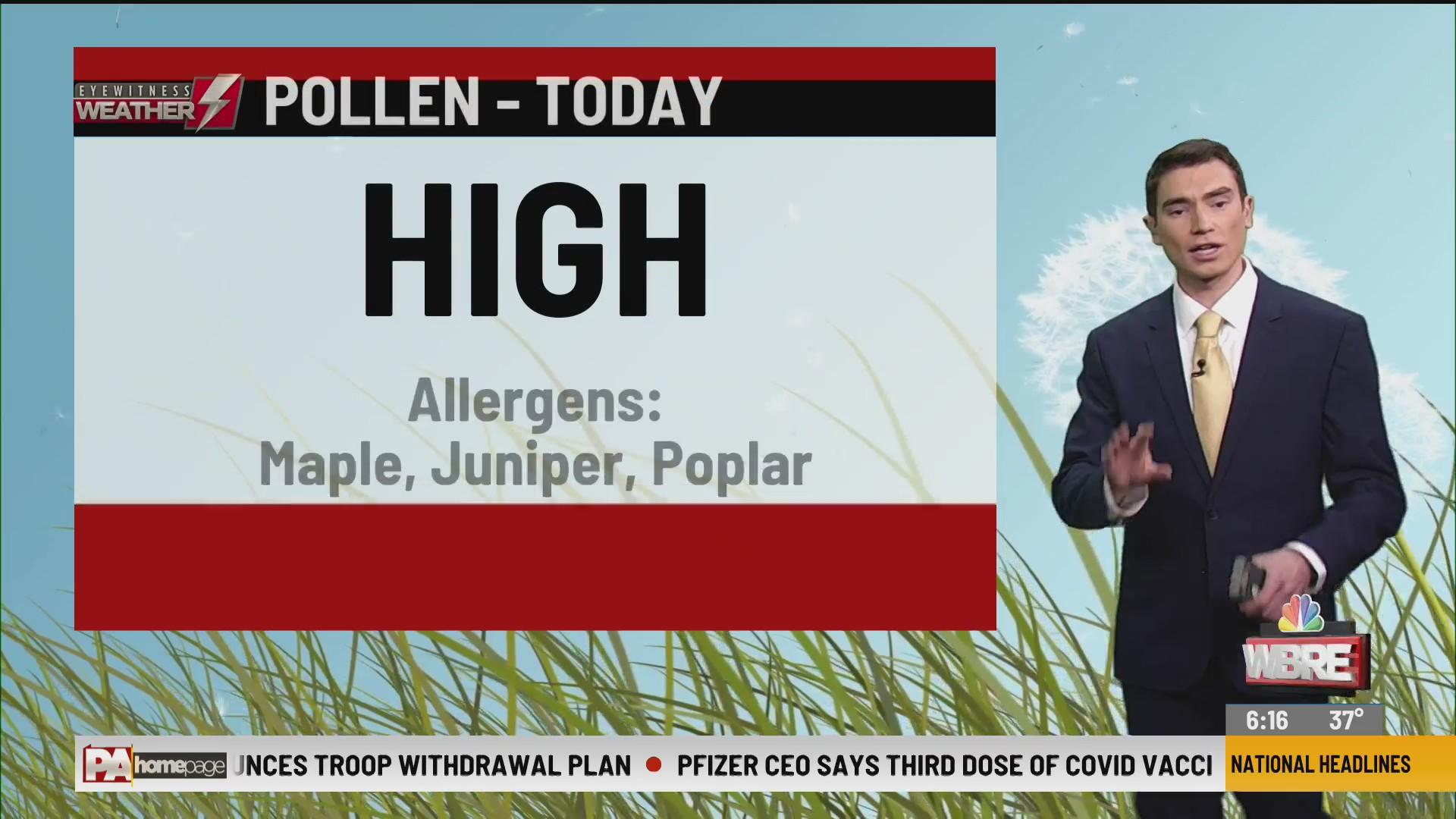 Allergy Alert April 16, 2020