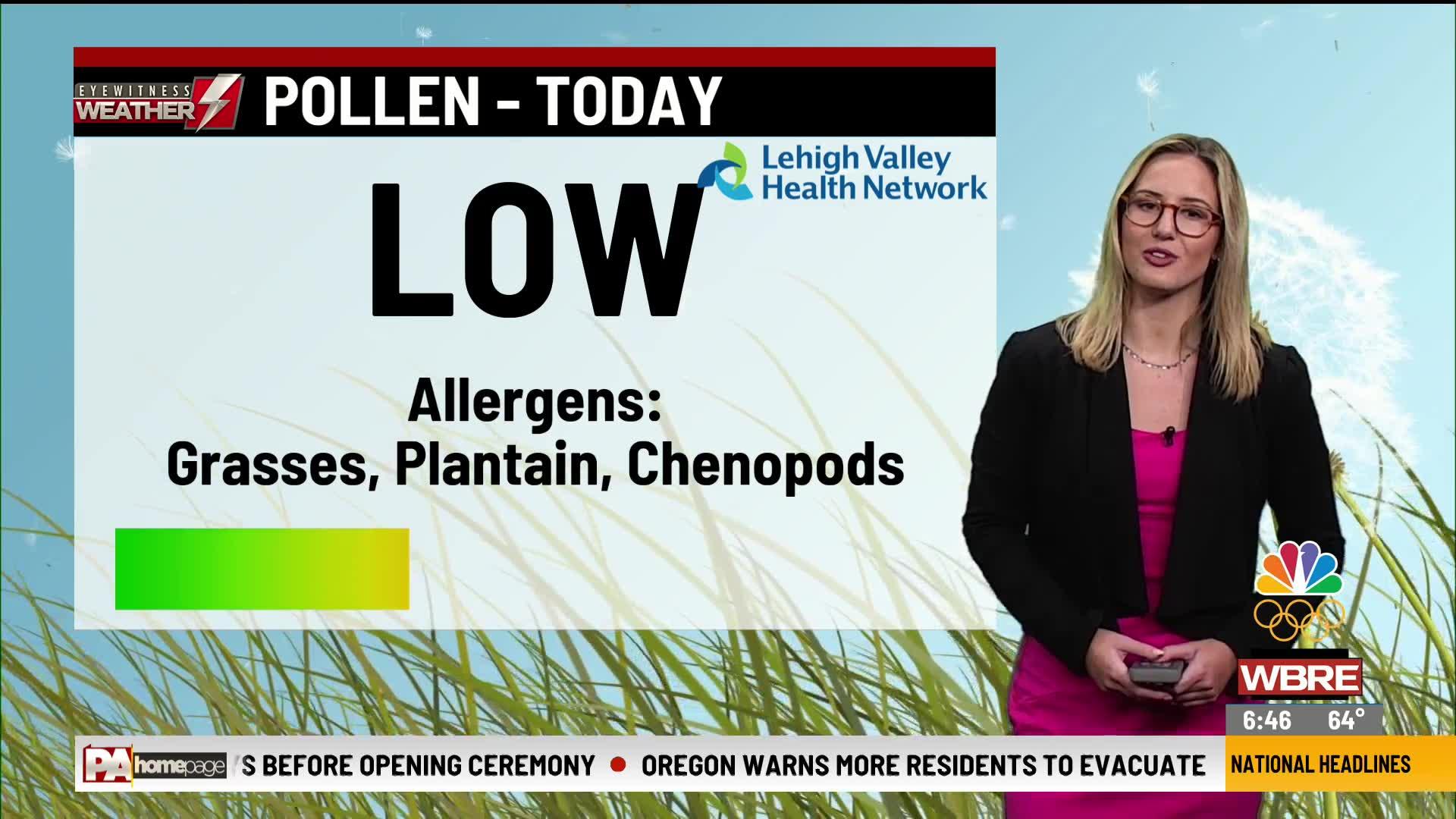 Allergy Alert July 20, 2021