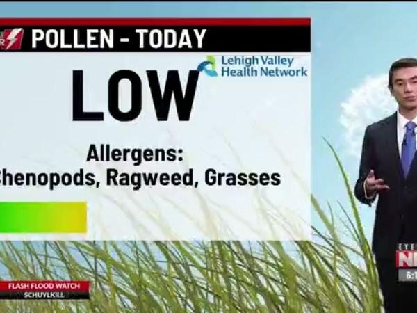 Allergy Alert September 22, 2021