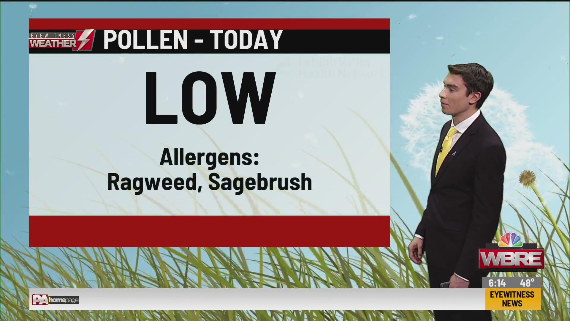 Allergy Alert September 24, 2021